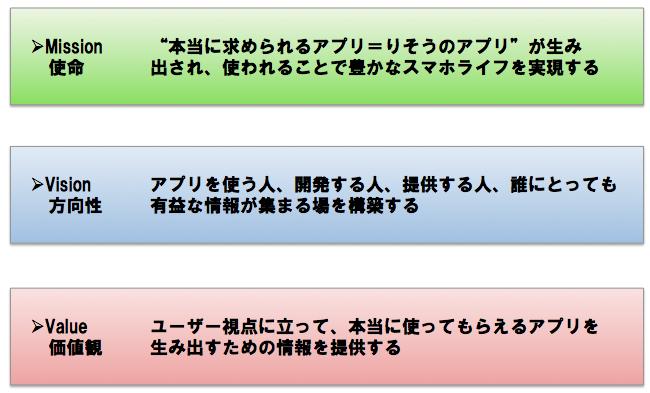 スクリーンショット 2013-01-17 21.32.49